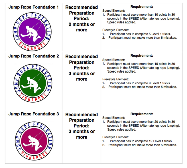 Foundation grading system pic.png