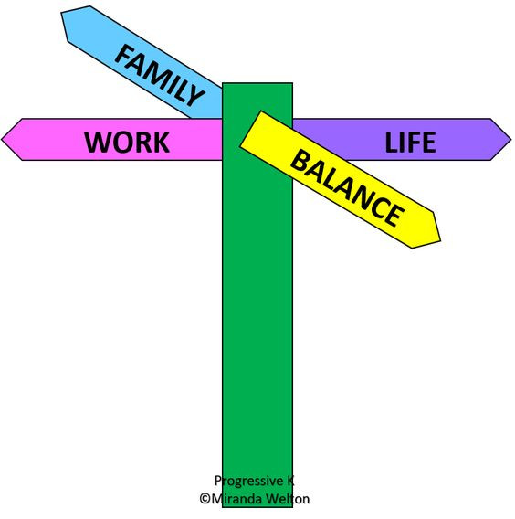 Find your balance and direction - what is your body telling you?