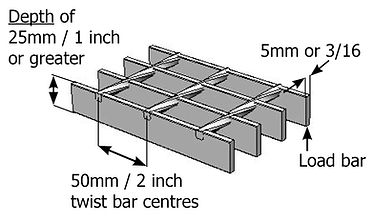 "50mm - 2"" metal grating with Dimensions.jpg"