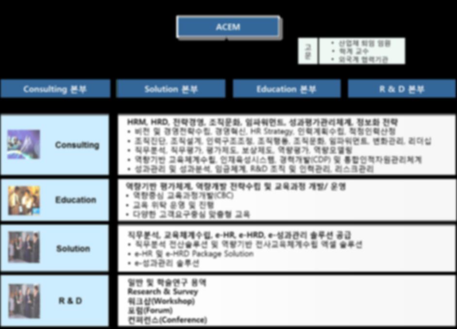 ACEM_Organization.png