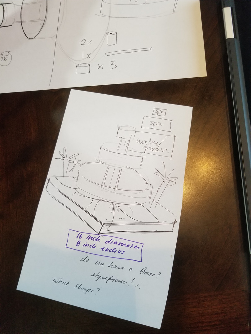 Some initial sketches for model construction