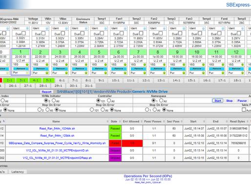 Intelligent NVMe SSD Testing