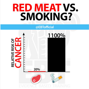 Health Priorities #4: Smoking and Alcohol/Drug use