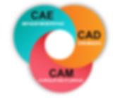 CAD CAM.png