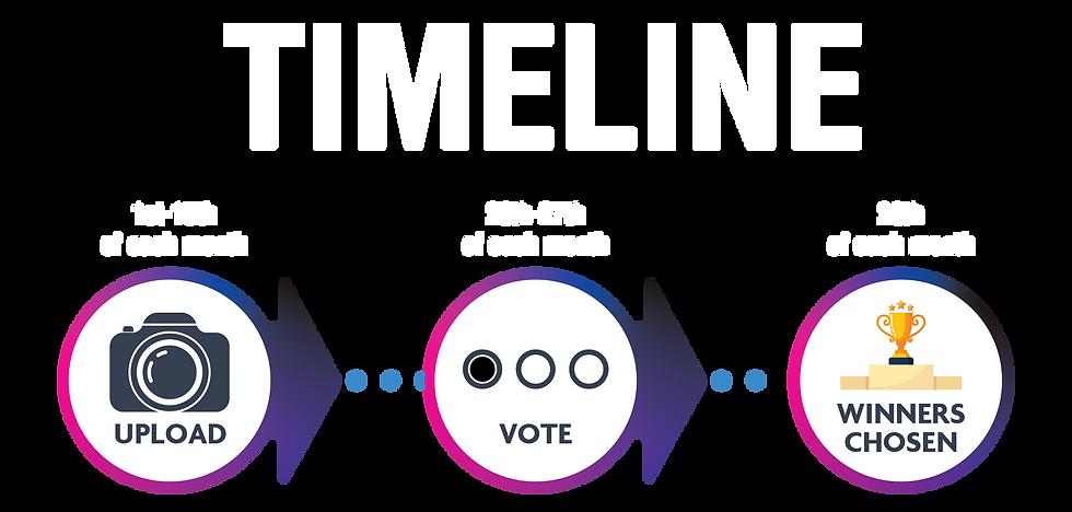Contest timeline-01.png