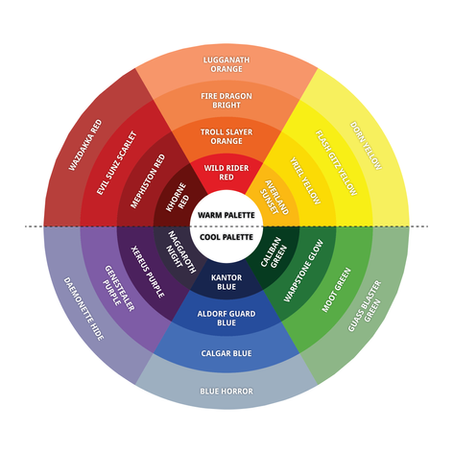 HipTip #5: What about colour?