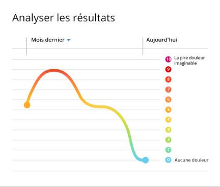 Analyse_résultats.JPG