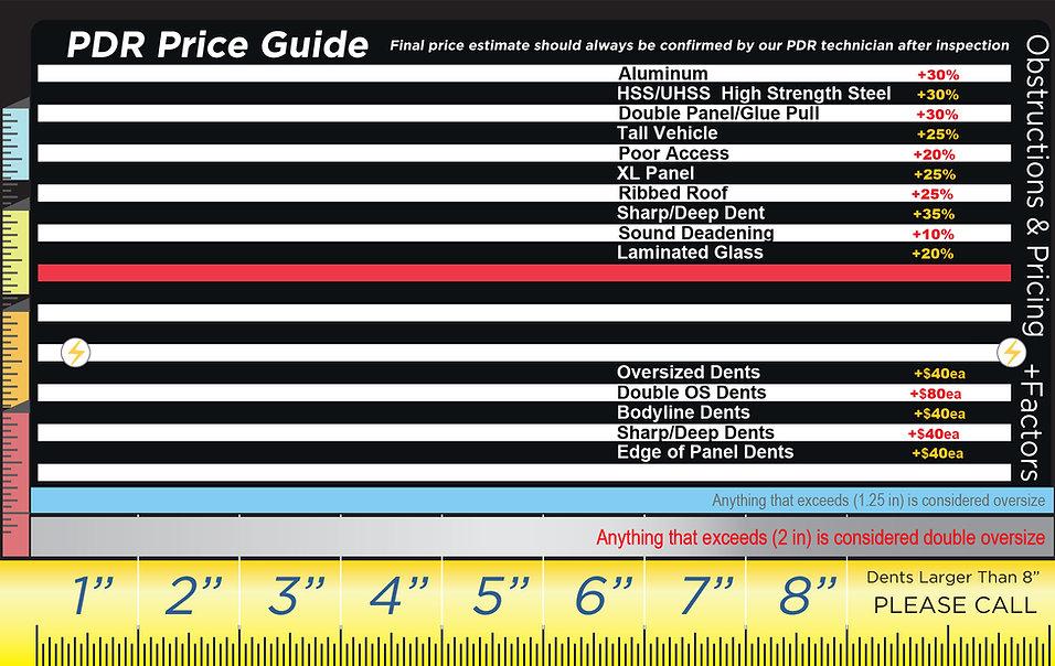 standard hail matrix factors