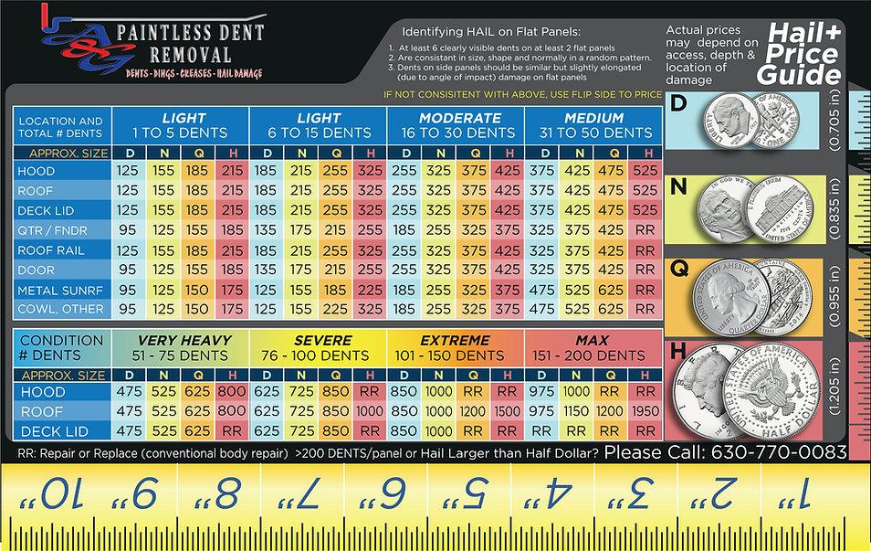 standard hail matrix price sheet