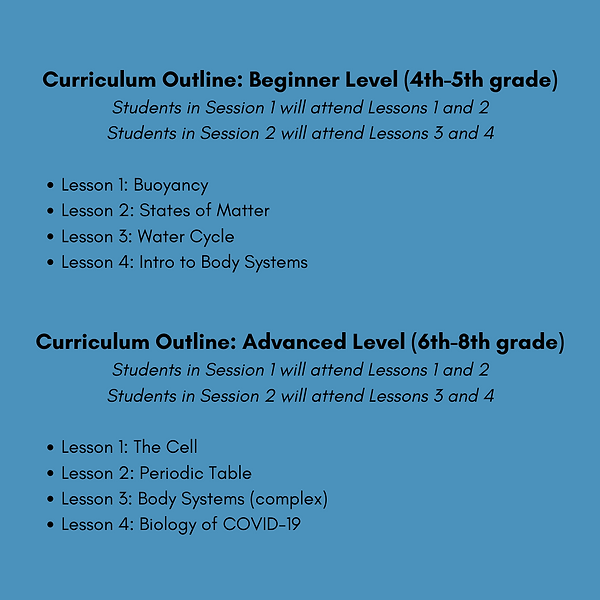 Kickstart science program course cirriculum.