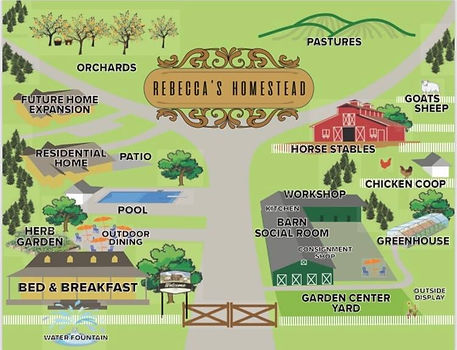 The Future of Rebecca's Homestead