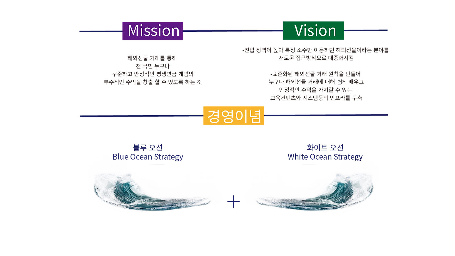 경영이념 윗글.png