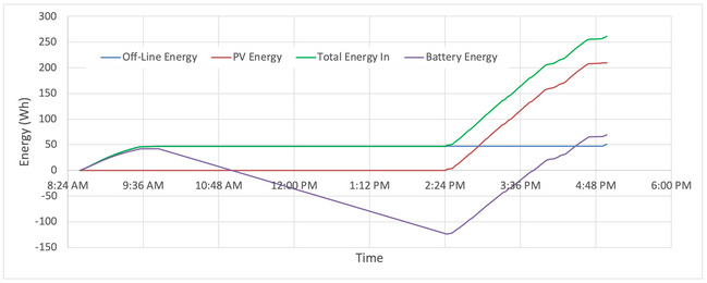 Energy Chart.png