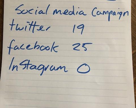 4 go mad on social media part 1