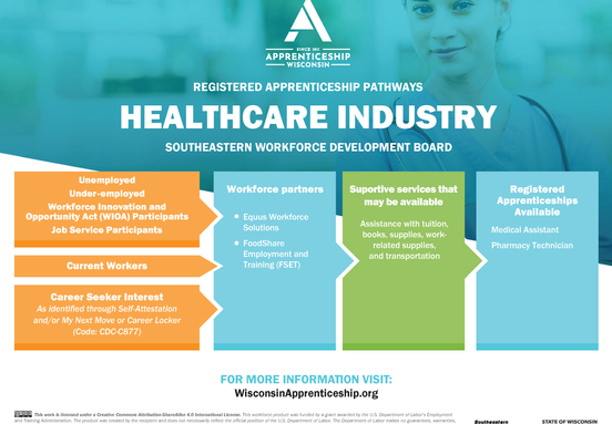 Pathways Healthcare Adults