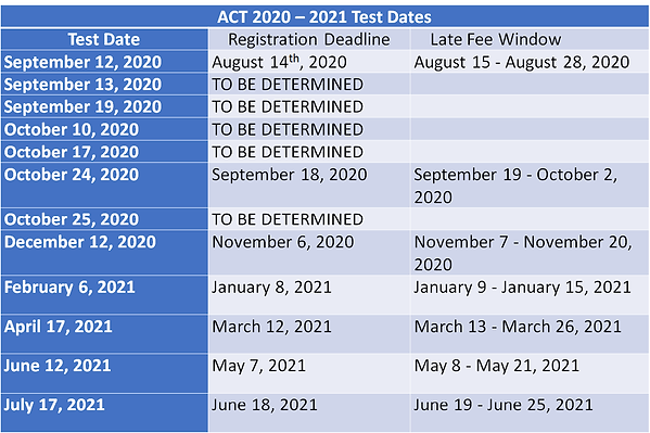 act-2020-21-dates_orig.png