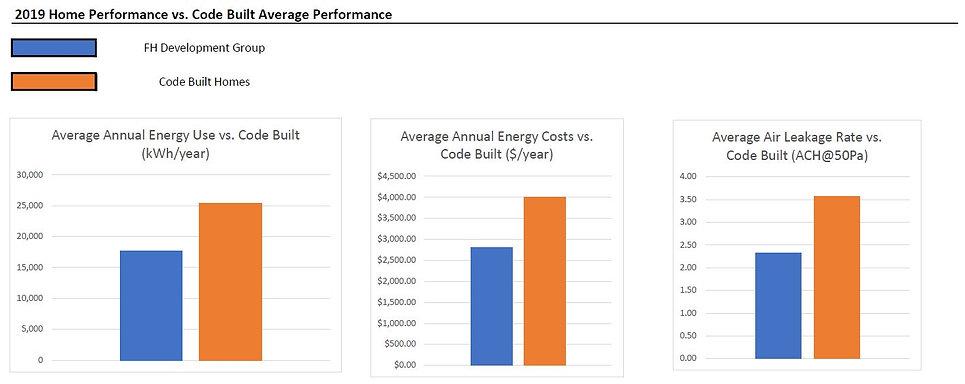 Energy Stats.JPG