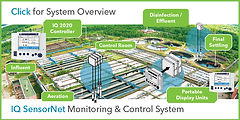 wastewater-monitoring-system-overview.jp