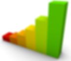 core value index 16 degree advisory