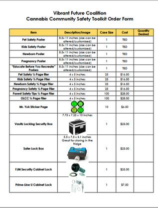 Retail Shop Order Form