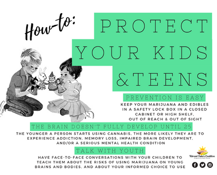 Poster: Protect Your Kids and Teens