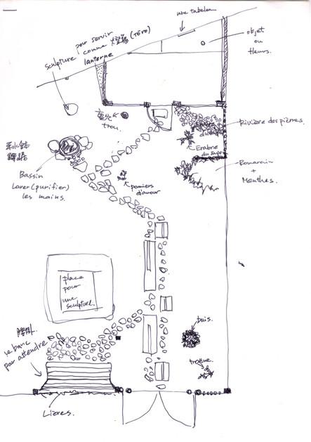 Plan de la cabane et son jardin
