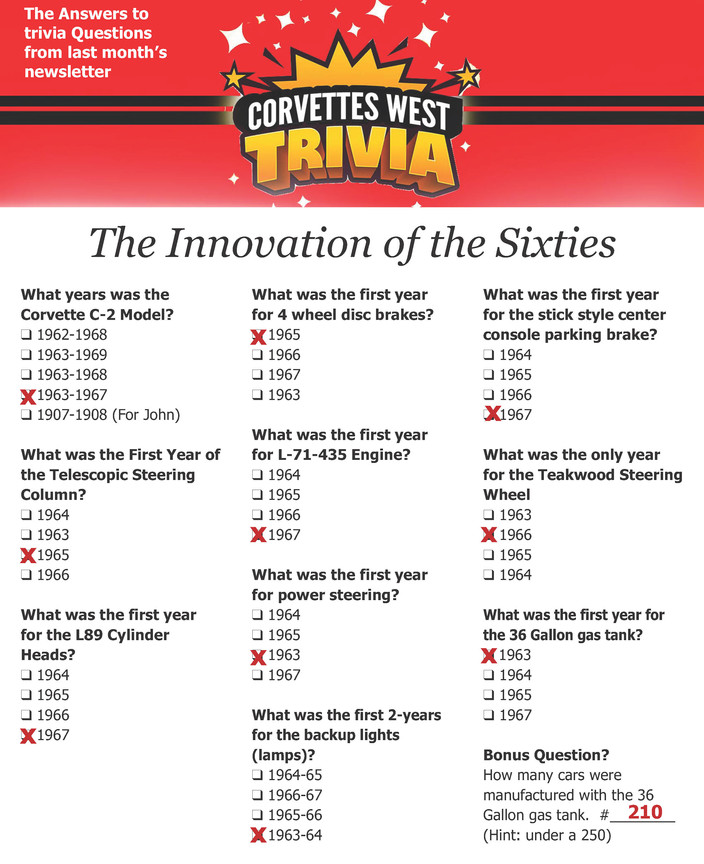 corvettes west news 521_Page_06.jpg