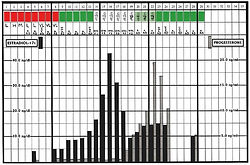 chart-hormone-profile.jpeg
