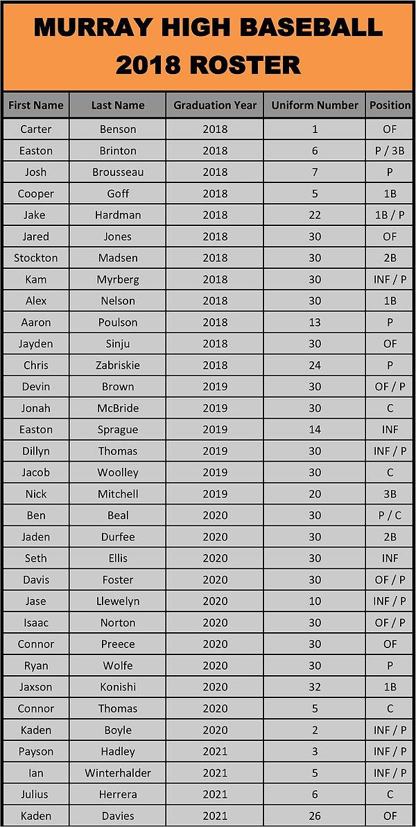 2018 Baseball Roster_001.jpg