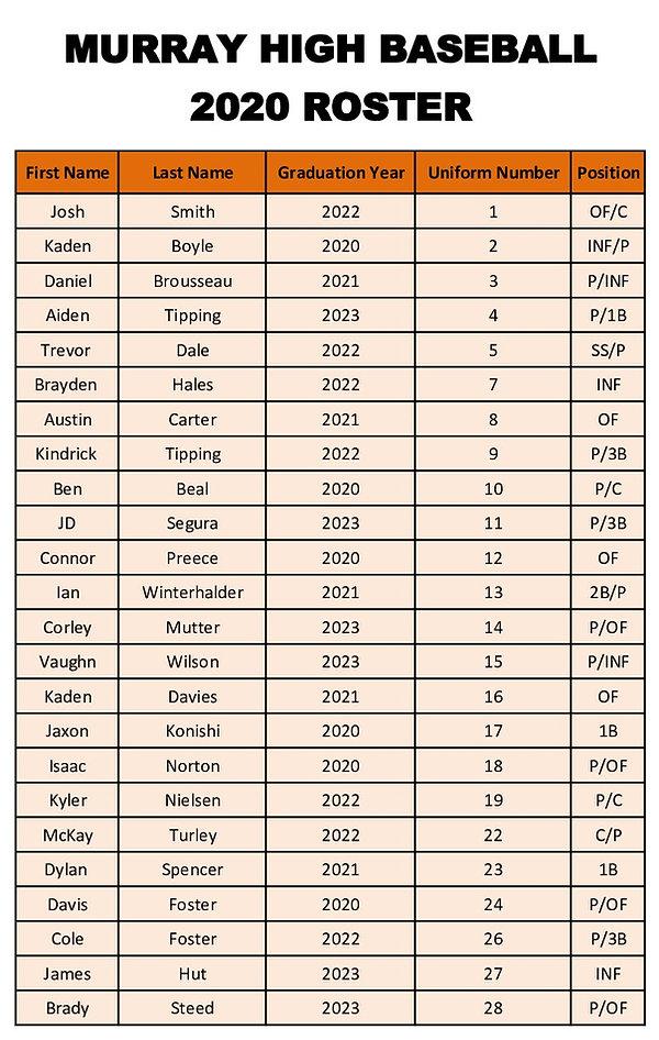 2020 Baseball Roster for Website .jpg