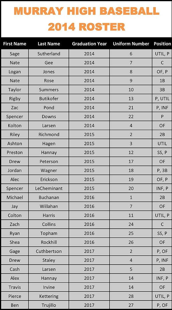 2014 Baseball Roster.jpg