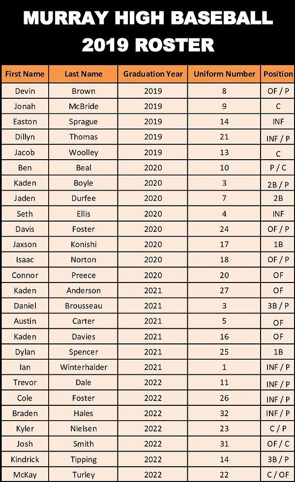 2019 Baseball Roster (1).jpg