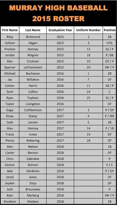 2015 Baseball Roster.jpg
