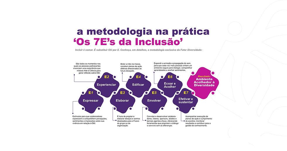 Os 7Es para site Novo (com fundo branco)_edited.jpg