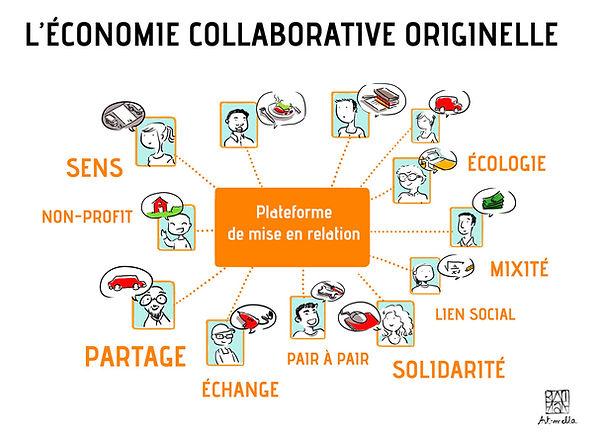 economie-collaborative1-web.jpg