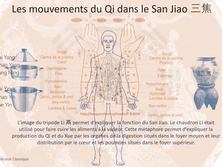 Un peu de subtil : hatha yoga traditionnel et de médecine chinoise