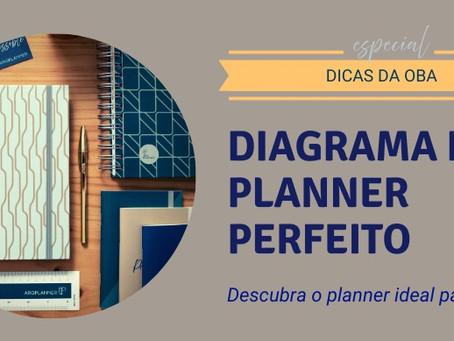 Diagrama do Planner Perfeito