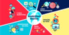 Agência de Marketing Marcas da Serra - Loja Virtual e E-commerce