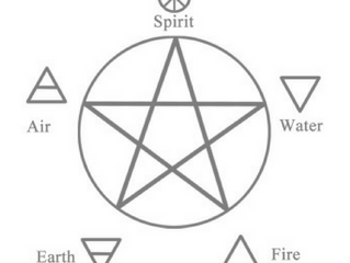 The TRUTH about the PENTAGRAM