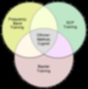 othmer cercle fonction.png