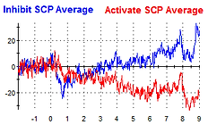 SCP average.png