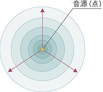 oto_hirogari1.jpg