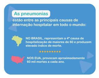 Gripe e pneumonia: entenda a relação entre as doenças