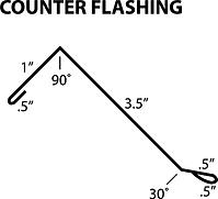 CounterFlashing@4x.png