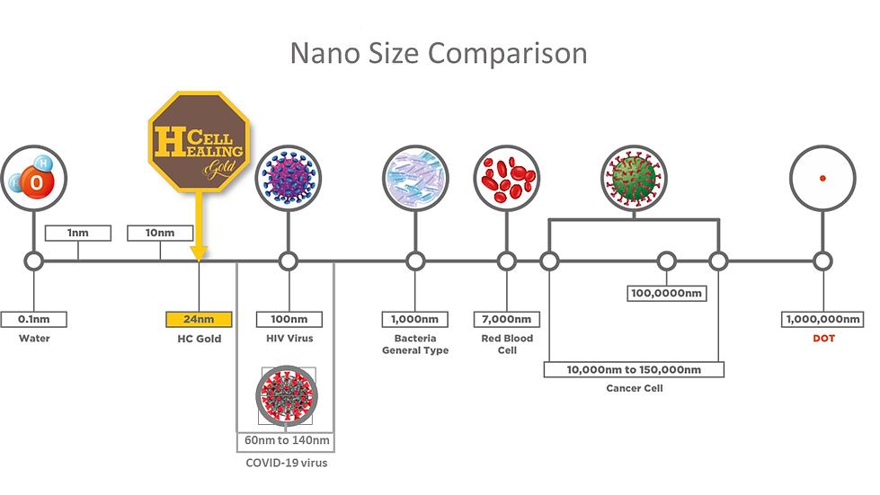 Nano size.png