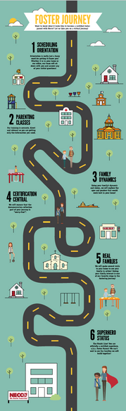 Foster Parent Infographic
