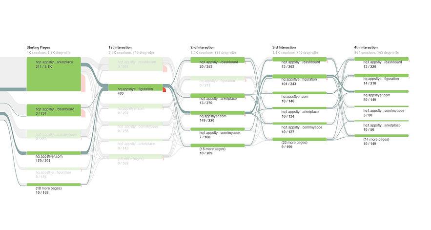Analytics Users Journey.jpg