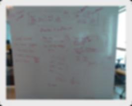 Brainstorming2.png