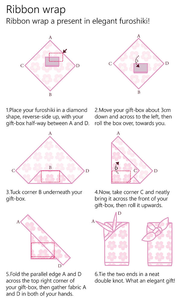 wholesale leaflet LAYOUT furoshiki RIBBO