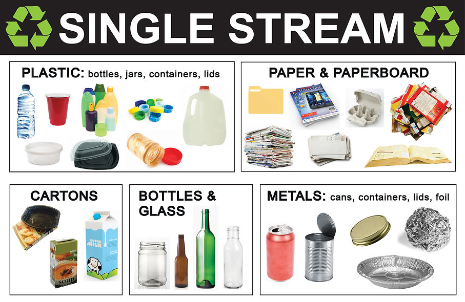 single stream 11x77.jpg